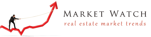 Real Estate Market Watch – August 2015